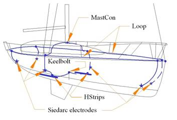 mast exit plate